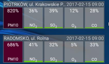 Piotrków/Radomsko. Smog nie odpuszcza [AKTUALIZACJA]