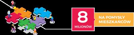 8 mln z BO na inicjatywy obywatelskie