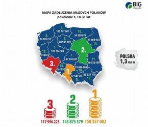 Łódzkie - 95 mln zł zaległych zobowiązań młodych