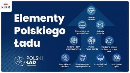 S12 w Polskim Ładzie