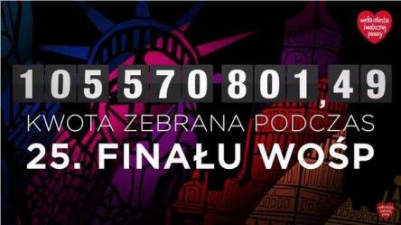 WOŚP z rekordem w kraju i w Piotrkowie!