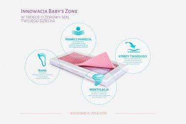 Materace do łóżeczka dla dziecka - rodzaje, jak wybrać, gdzie kupić najlepszy materac dla dzieci?