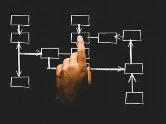 Sekurytyzacja – skorzystaj z pomocy specjalistów
