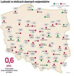 Deglomeracja czyli instytucje państwowe np. w Piotrkowie