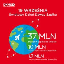 Ponad 37 mln potencjalnych Dawców szpiku na całym świecie!  Światowy Dzień Dawcy Szpiku