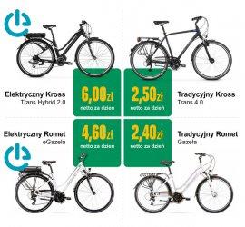 Nowe rozwiązanie we flotach – służbowe rowery dla pracowników
